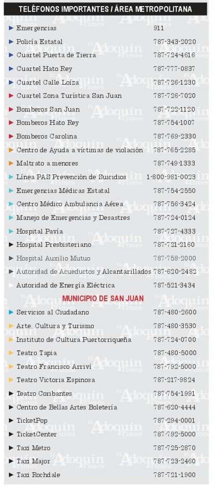 Lista de Telefonos Importantes