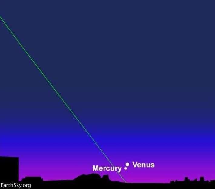SAPR - Ilustración de conjunción de Mercurio y Venus al anochecer