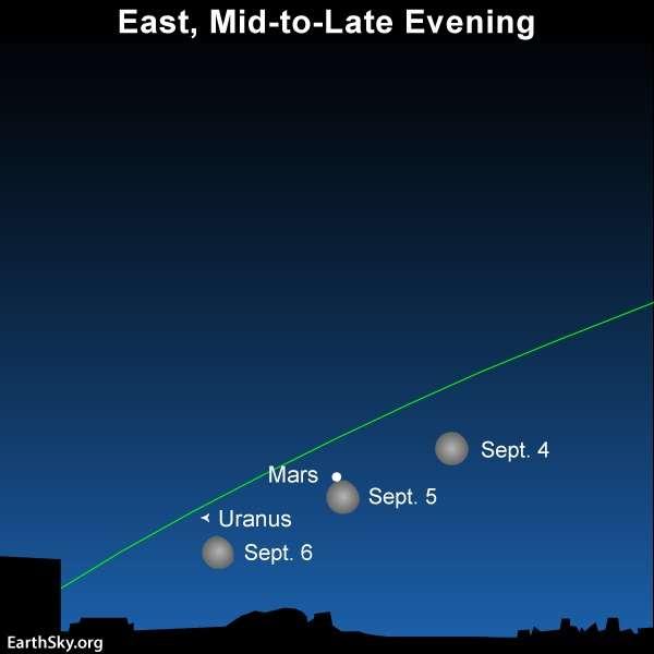 SAPR - Ilustración conjunción de la Luna y la Marte (1)