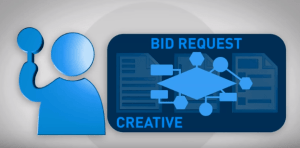 7. A buyer creates a bid by matching your user profile to the marketer's targeting and budget rules. DSPs buy a lot of the information for their pricing rules from DMPs.