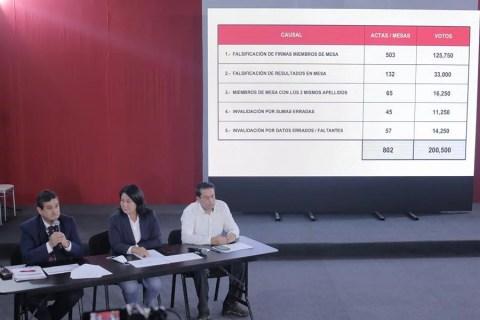 ¿Qué pasa en Perú? Tribunal electoral definirá quién será el próximo presidente