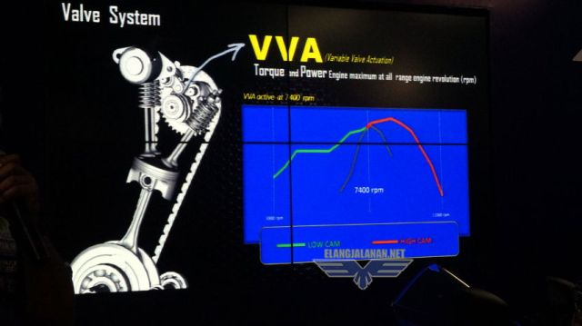 Spesifikasi Yamaha New R15