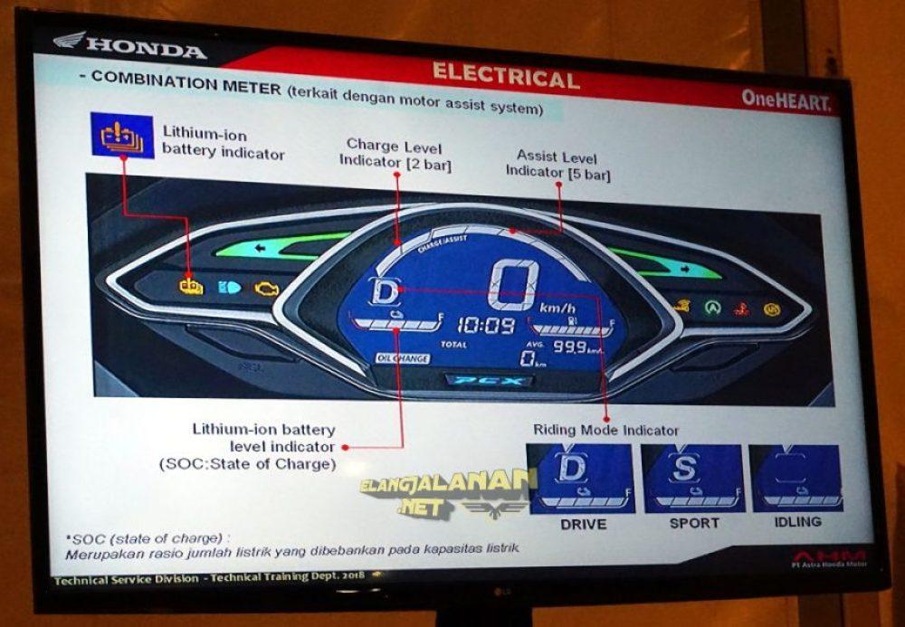 Impresi Honda PCX Hybrid