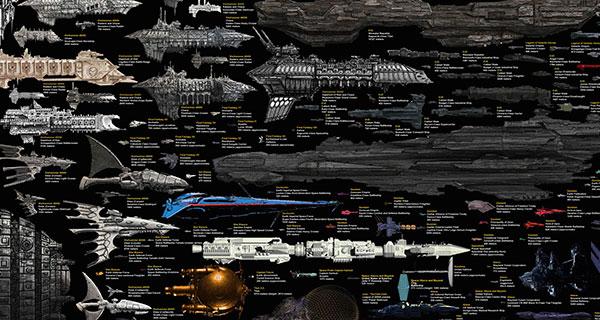 NAVES - 12 naves icónicas de la Ciencia Ficción, I