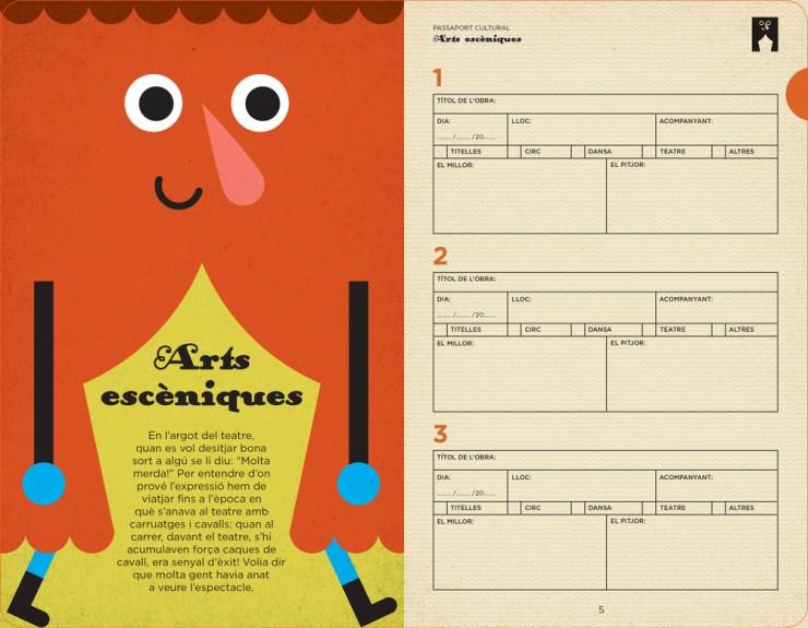 Pasaporte cultural agenda planes con niños en Barcelona
