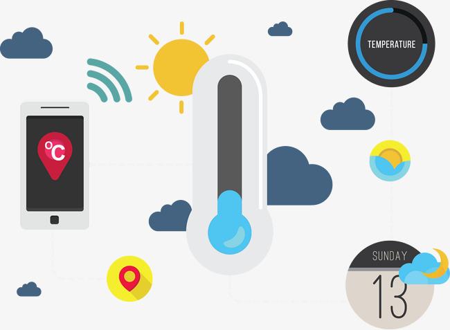 monitoreo del clima