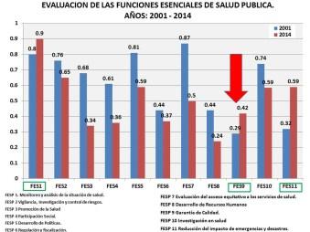 Evaluacion FESP Panamá 1
