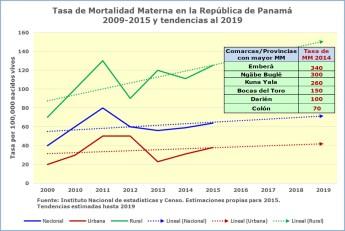logros en salud mortalidad materna