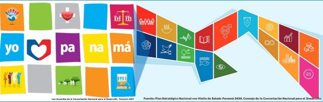 Desde los Acuerdos de la Concertación hasta Panamá 2030, construyendo la institucionalidad para nuestro desarrollo.