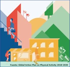 Aprovechemos este Plan de Acción y hagamos mejores elecciones para vivir sanos.