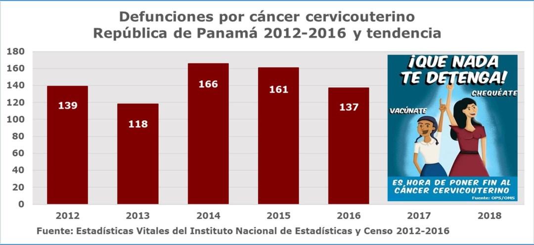 ¡Es hora de poner fin al cáncer cervicouterino!