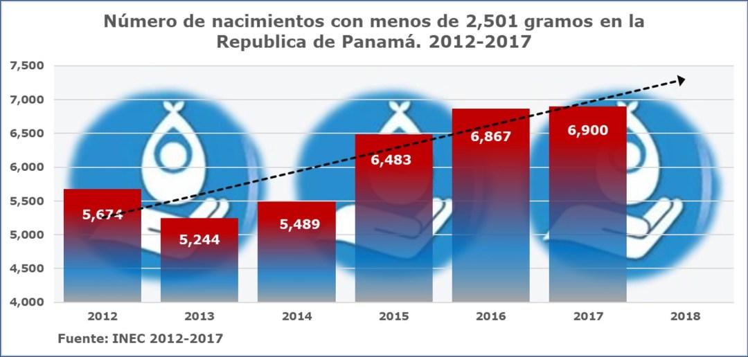 Desnutrición infantil en Panamá: empeñando el futuro de la patria