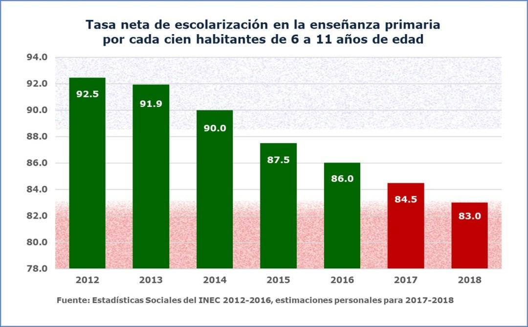 derecho de los niños panameños a la educación