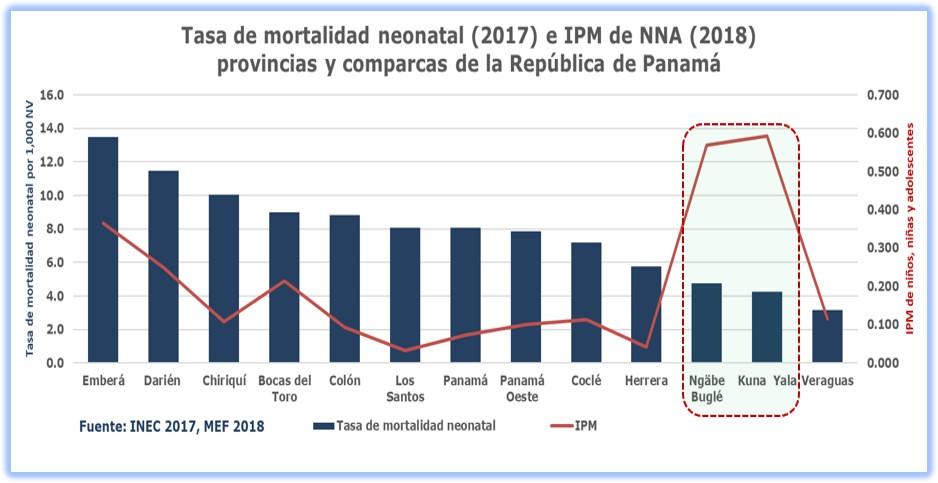Impacto del IPM sobre el derecho a la salud de los neonatos