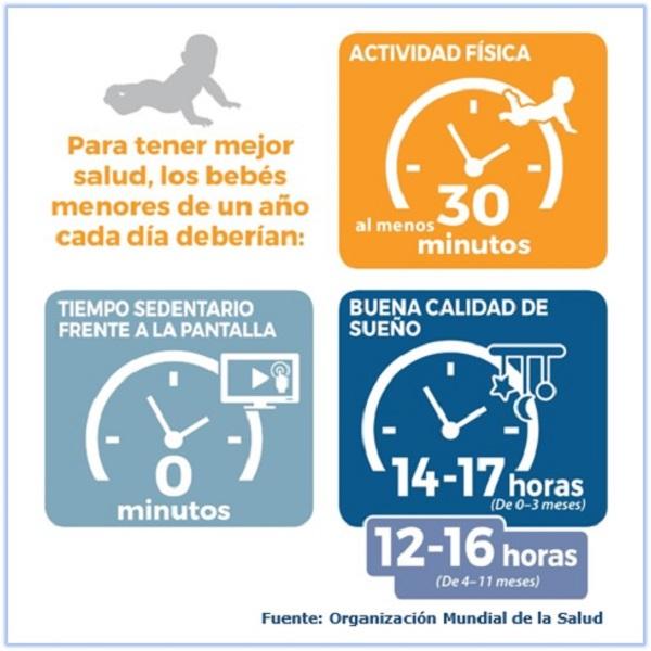 Actividad física y calidad del sueño para los lactantes