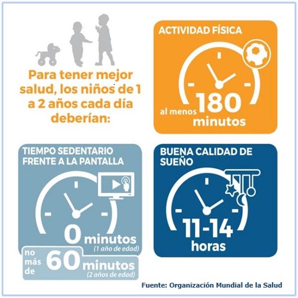 Actividad física y calidad del sueño para los niños de 1 a 2 años
