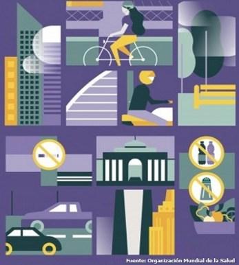 Mortalidad urbana
