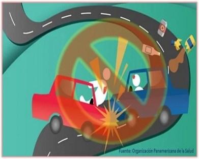Evita accidentes> consejos para conducir con seguridad