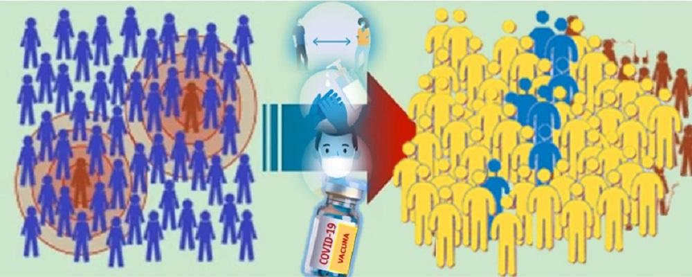 Inmunidad colectiva: cuando la alcanzaremos