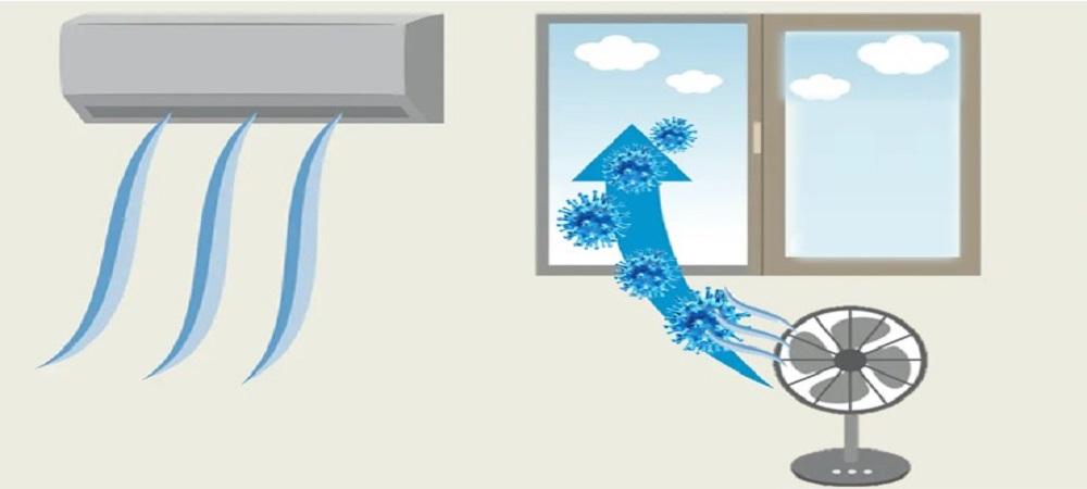 Buena ventilación interior en el contexto de COVID-19