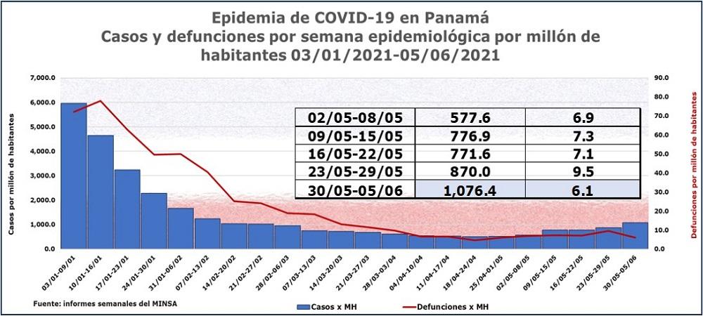 La empresa privada en el control de la pandemia de COVID-19