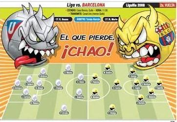 Tensión en Casa Blanca: Liga de Quito vs Barcelona en Vivo.