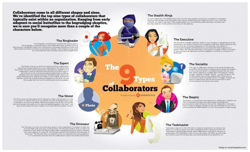 9 tipos de colaboradores