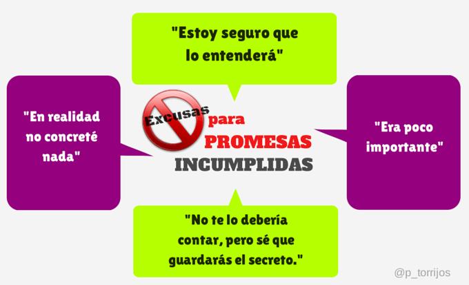 4 excusas que damos a promesas que incumplimos