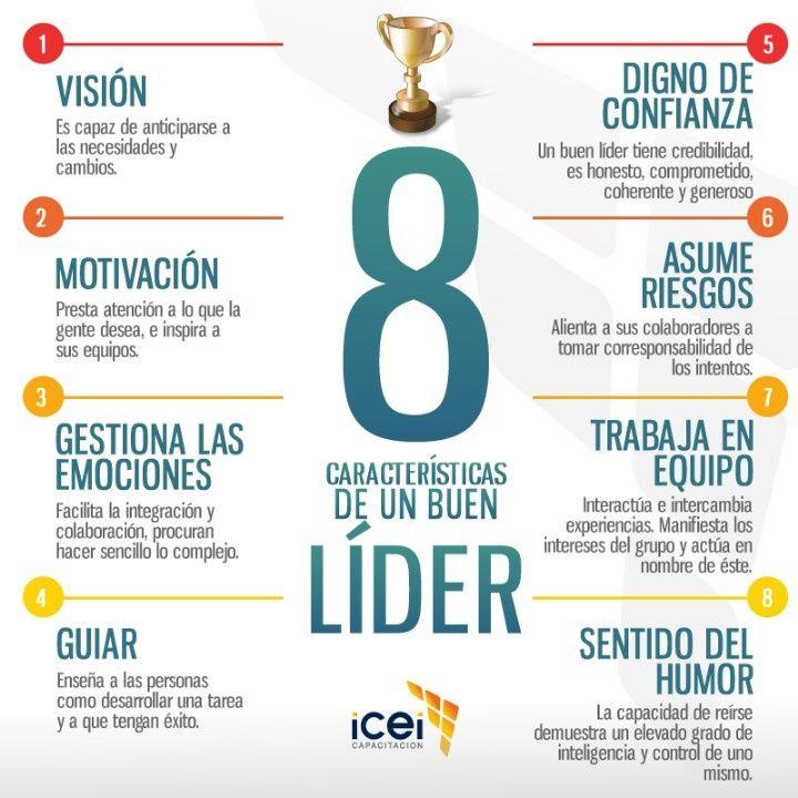8 características que debe tener un buen líder.