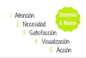 Secuencia A. Monroe