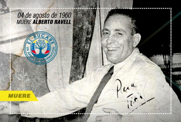 Alberto Ravell
