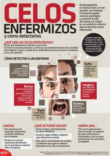 20150306-infografia-celos-enfermizos-candidman