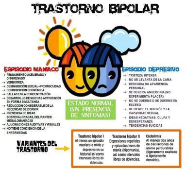 trastornobipolar