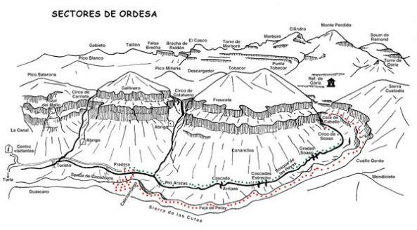 Mapa del valle de Ordesa