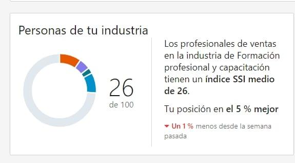 Infojobs o Linkedin