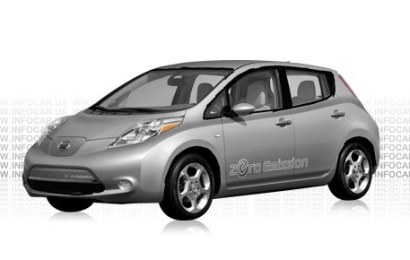 Самый продаваемый электромобиль в Украине