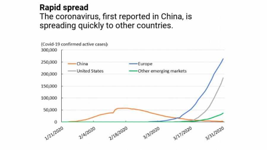 La rápida expansión del coronavirus desde China a otros países