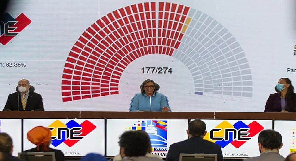 Análisis resultados electorales parlamentarias del 6D – elcomunista.net