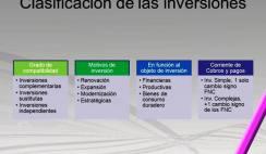 inversiones en propiedad planta y equipo, inversiones temporales niif para las pymes, inversiones financieras, equivalentes de efectivo