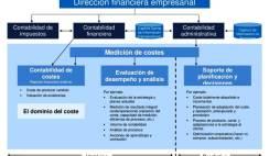 costos de operacion, que son los costos, que son costos de ventas, como calcular los costos en las empresas