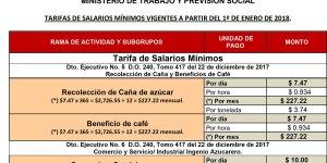 salario minimo el salvador 2018