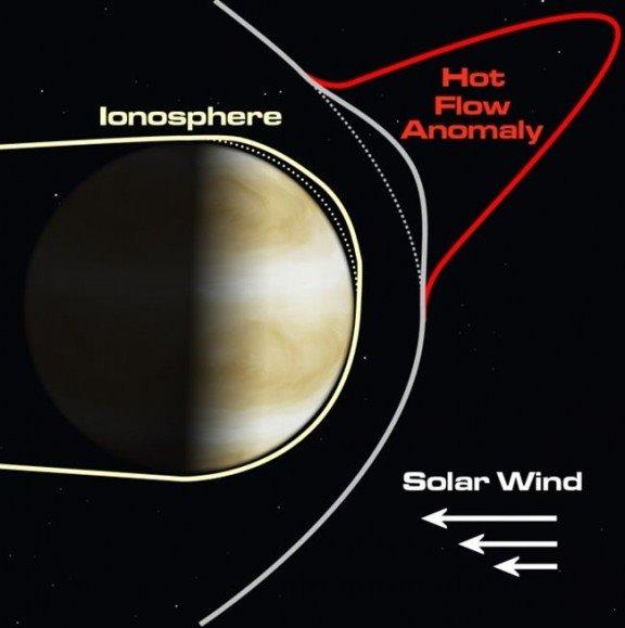 Explosiones-de-flujo-caliente-en-Venus-e1393325416993