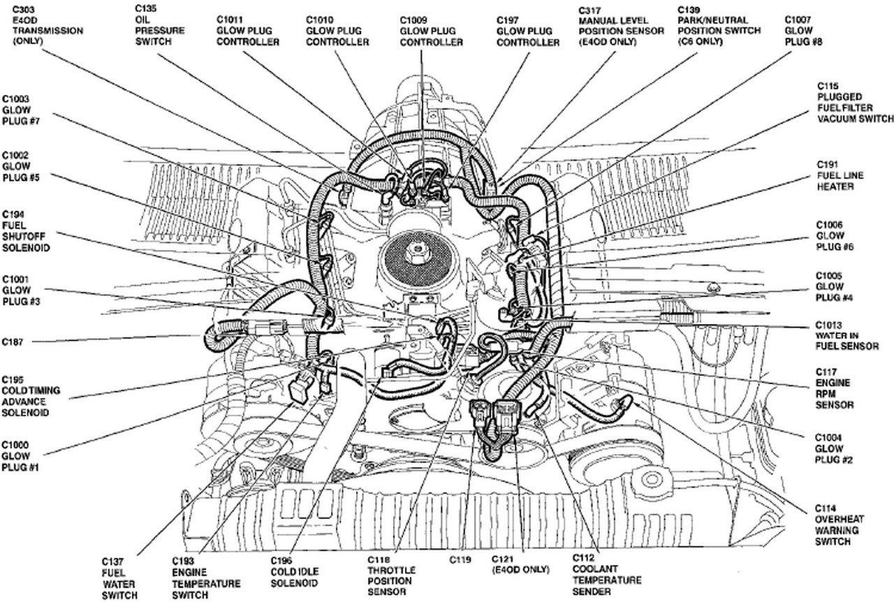 7 3 Idi Service Manual