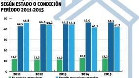 info-porcentaje-vivienda