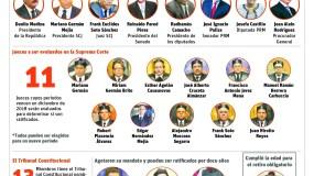 info-miembros-magistratura