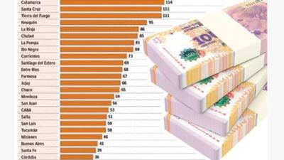 Neuquén, entre las provincias con más empleados públicos