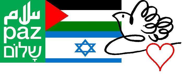 Sionista y Propalestino