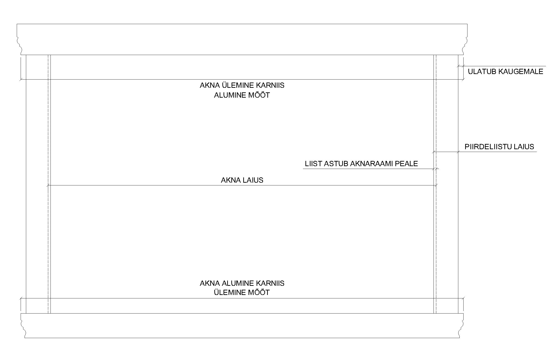Karniiside pikkuse arvestamise skeem