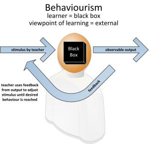 behaviourism3