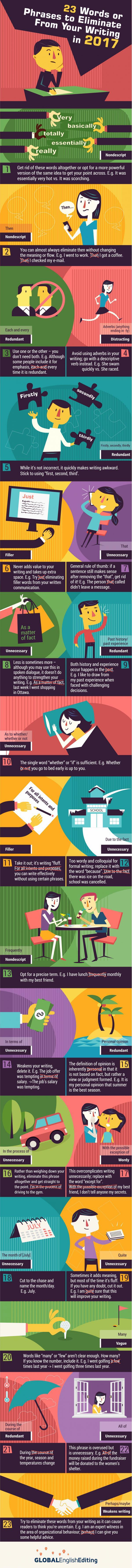 23 Words or Phrases to Eliminate From Your Writing Infographic
